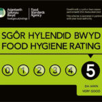 wales_food_rating