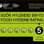 wales_food_rating